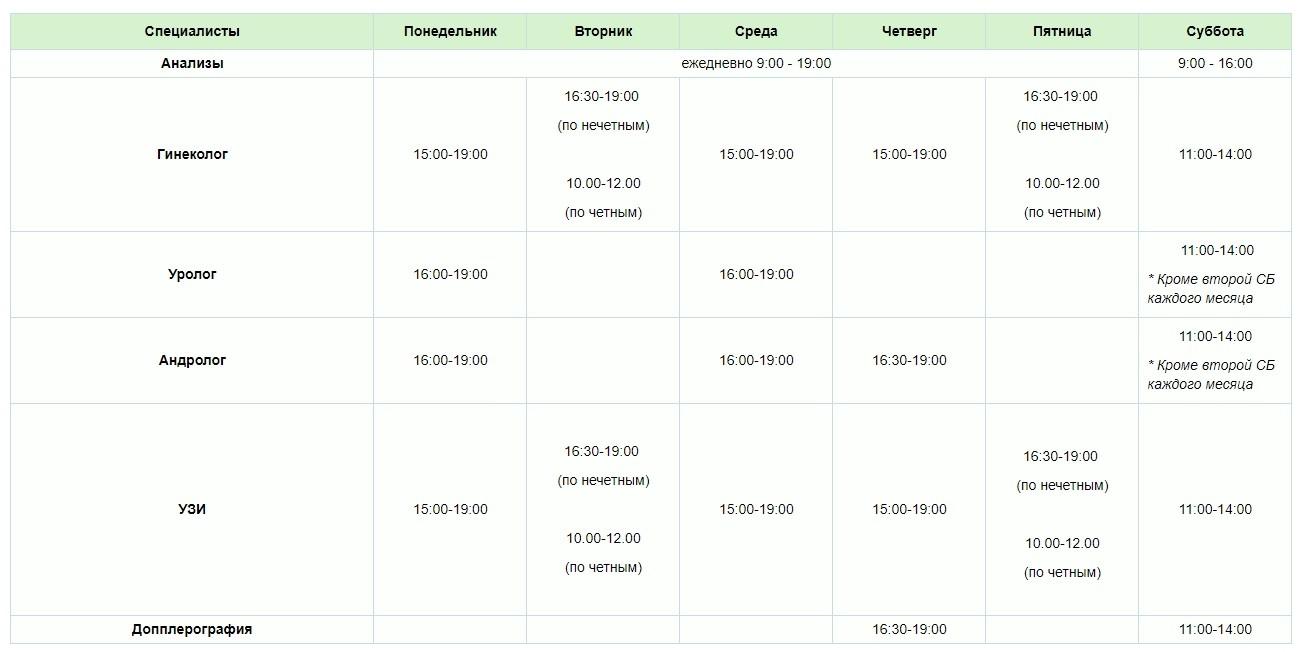 Расписание приёма специалистов